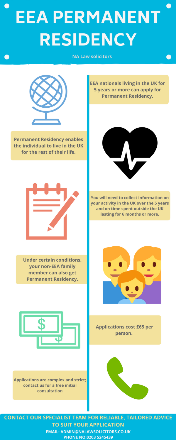 EEA Permanent Residence overview